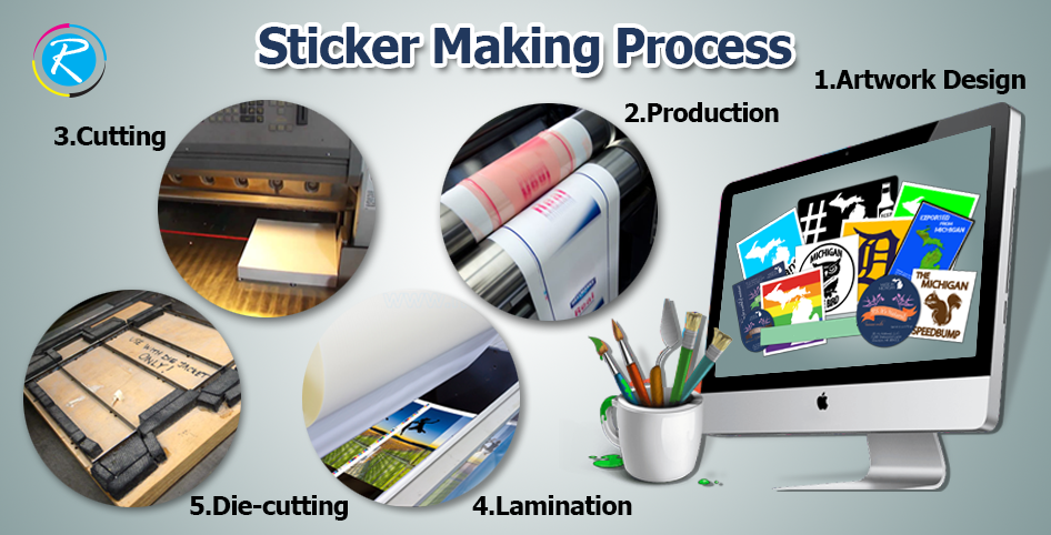 There is a Printing Process for sticker making